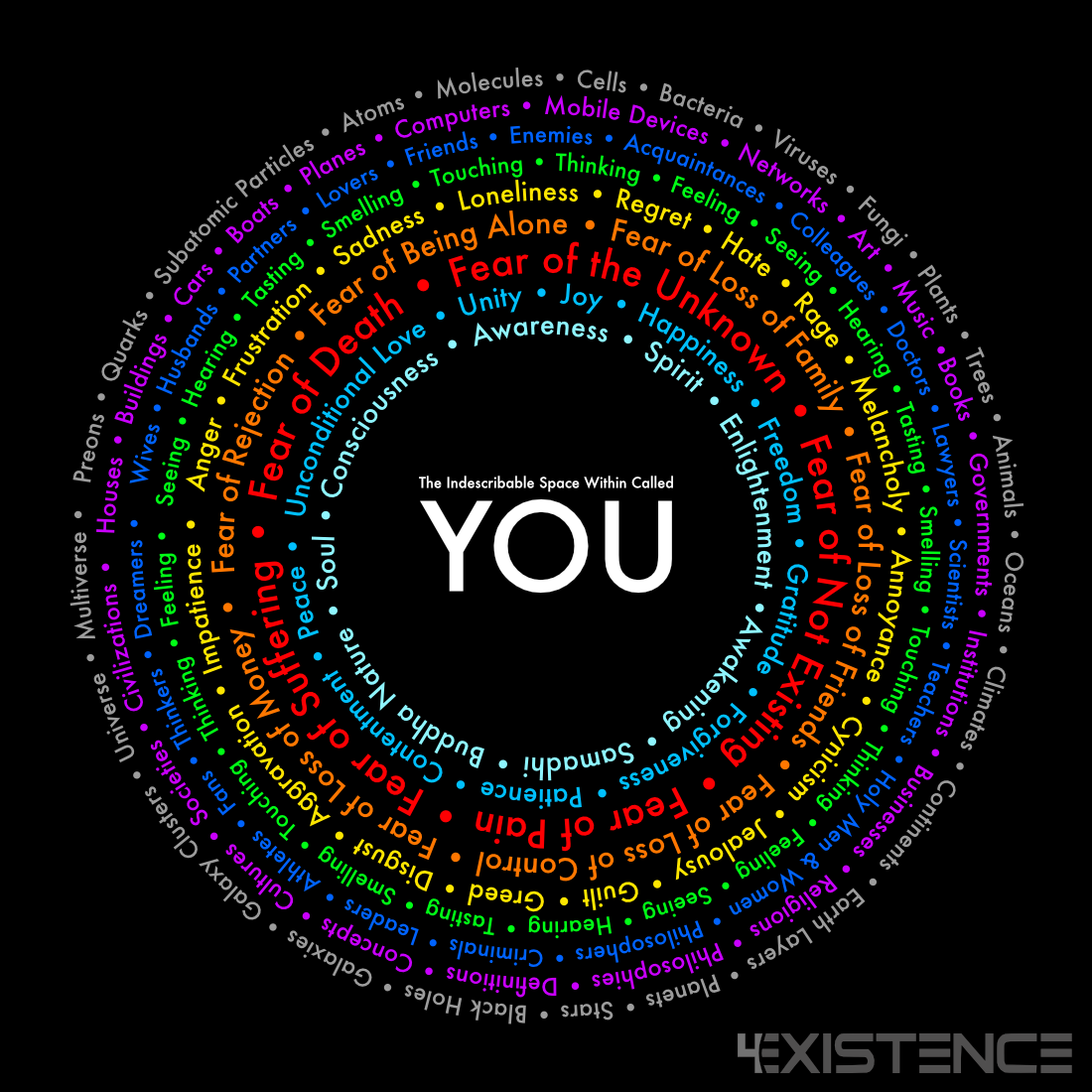 How to Find Your True Self | Self-Realization Infographic